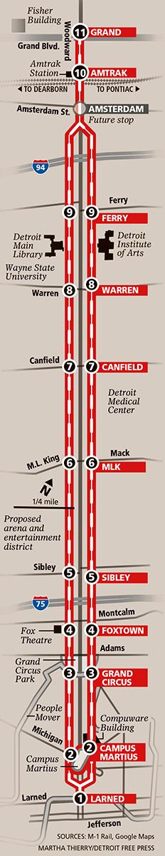 admin | Michigan ociation of Railroad Pengers | Page 64 on illinois state rail map, usa rail map, texas rail map, detroit light rail map, new jersey rail map, china rail map, dallas rail map, nj rail map, funding m 1 rail map, woodward light rail map, france rail map, spain rail map,