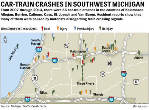car-train-accidents-kalamazoo-cbc2e86f9932659b